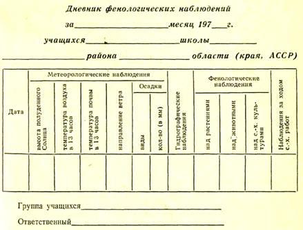 Сафиуллин А. 3.